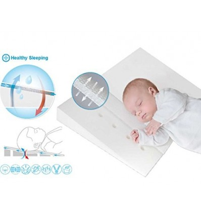 Safety Aero Wedge Cot Pillow Baby Matex